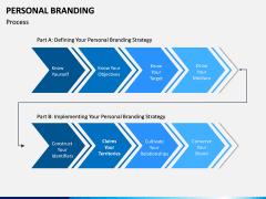 Personal Branding PPT Slide 15