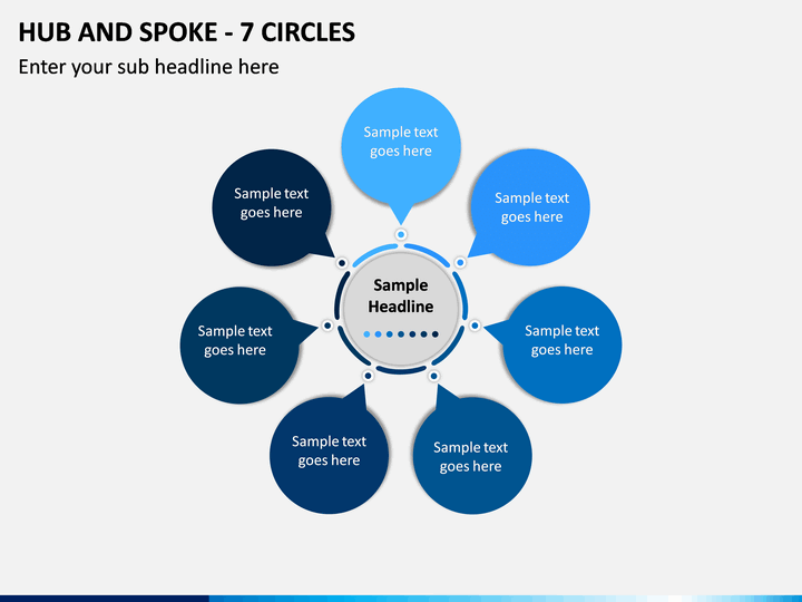 Hub and Spoke - 7 Circles PPT slide 1
