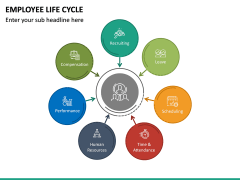 Employee Life Cycle PPT Slide 38