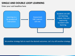 Single and Double Loop Learning PPT Slide 13