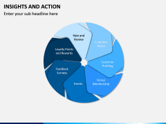 Insights and Action PPT Slide 3