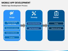 Mobile App Development PPT Slide 5