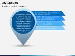 GIG Economy PPT Slide 3