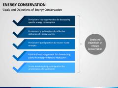 Energy Conservation PPT Slide 1