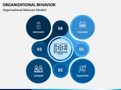 Organizational Behavior PPT Slide 4