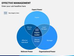 Effective Management PPT Slide 16