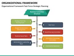 Organizational Framework PPT Slide 17