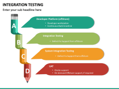 Integration Testing PPT Slide 12