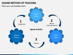 Jigsaw Method of Teaching PPT Slide 4