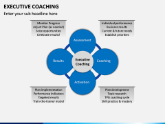 Executive Coaching PPT Slide 5