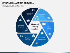 Managed Security Services PPT Slide 1