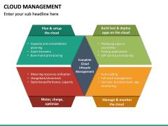 Cloud Management PPT Slide 25