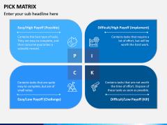 PICK Matrix PPT Slide 4