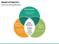 Brand Attributes PPT Slide 16