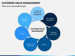 Customer Value Management PPT Slide 1
