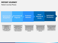 Patient Journey PPT Slide 11
