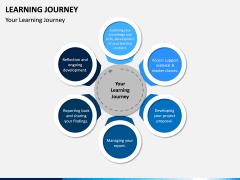 Learning Journey PPT Slide 6