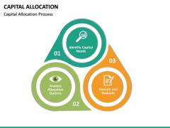 Capital Allocation PPT Slide 18