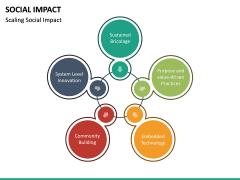 Social Impact PPT Slide 29