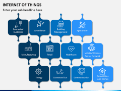 Internet of Things (IOT) PPT Slide 19