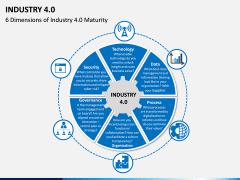 Industry 4.0 PPT Slide 11