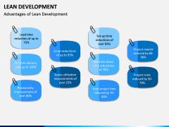 Lean Development PPT Slide 12
