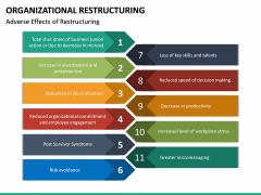 Organizational Restructuring PPT Slide 23