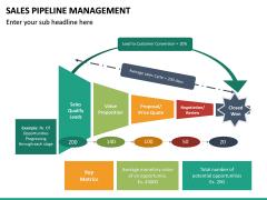 Sales Pipeline Management PPT Slide 29