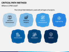 Critical Path Method PPT Slide 3
