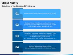 Ethics Audit PPT Slide 8