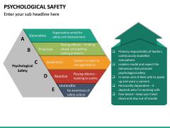 Psychological Safety PPT Slide 26