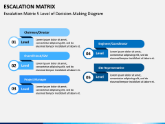 Escalation matrix PPT slide 12