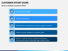 Customer Effort Score PPT Slide 7