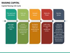 Raising Capital PPT Slide 25