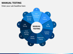 Manual Testing PPT Slide 2