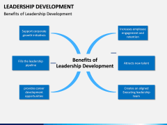 Leadership Development PPT Slide 9