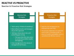 Reactive Proactive PPT Slide 28