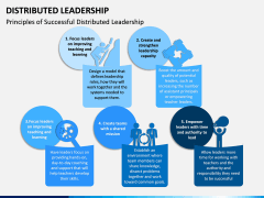 Distributed Leadership PPT Slide 3