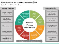 Business process improvement PPT slide 37