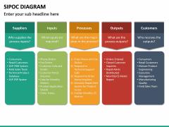 SIPOC diagram PPT slide 22