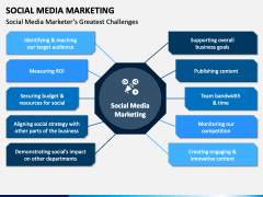 Social media marketing PPT slide 5