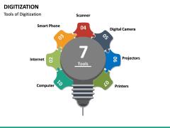 Digitization PPT Slide 23
