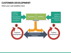 Customer Development PPT slide 20