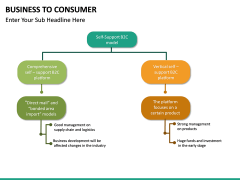 Business to Consumer PPT slide 34