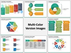 Competency Development PPT slide MC Combined