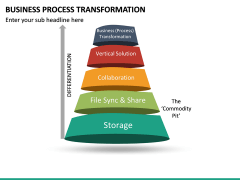 Business Process Transformation PPT Slide 26