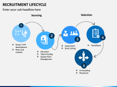Recruitment Life Cycle PPT slide 14