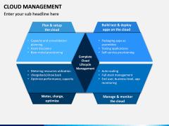Cloud Management PPT Slide 9