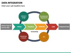 Data Integration PPT slide 29