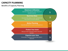 Capacity Planning PPT Slide 26